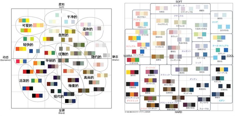 家装色彩搭配颜色的选择